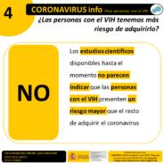 Coronavirus y VIH